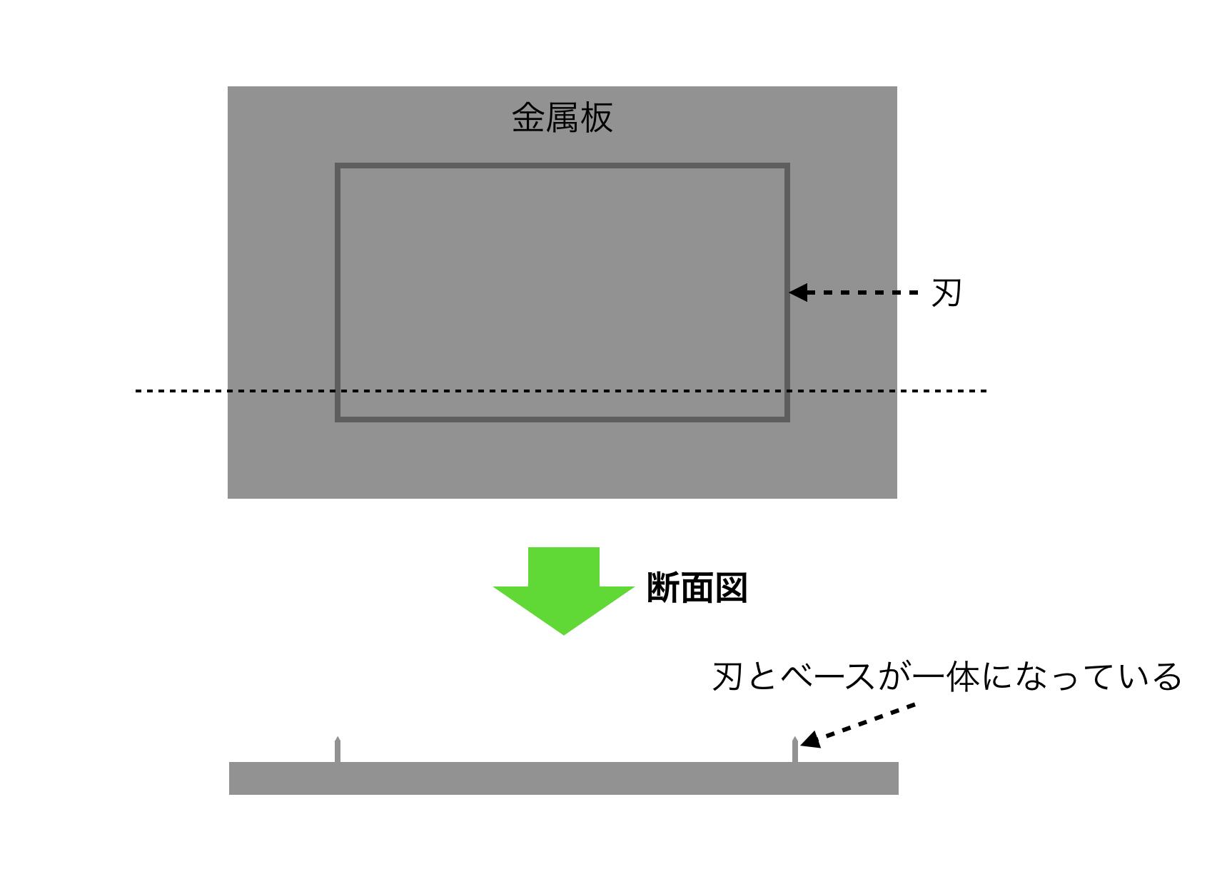 ピナクル刃(ピナクルダイ)